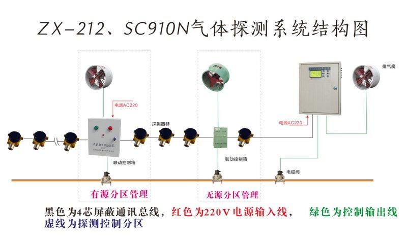 zx212气体报警器系统图